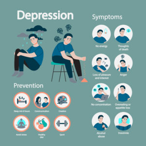 Did You Know There are Different Kinds of Depression?